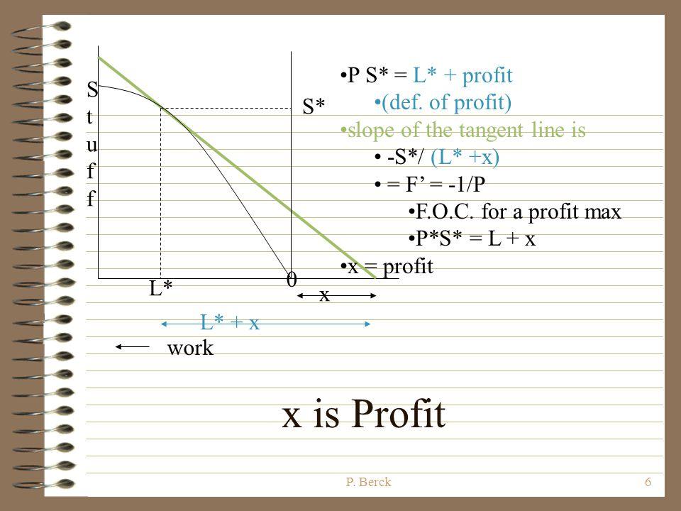 P. Berck5 Profit Maximization Stuff = F(L) (work is L; we measure inputs as negative quantities; -F' is marginal product!) w = 1 (wage) P is price of