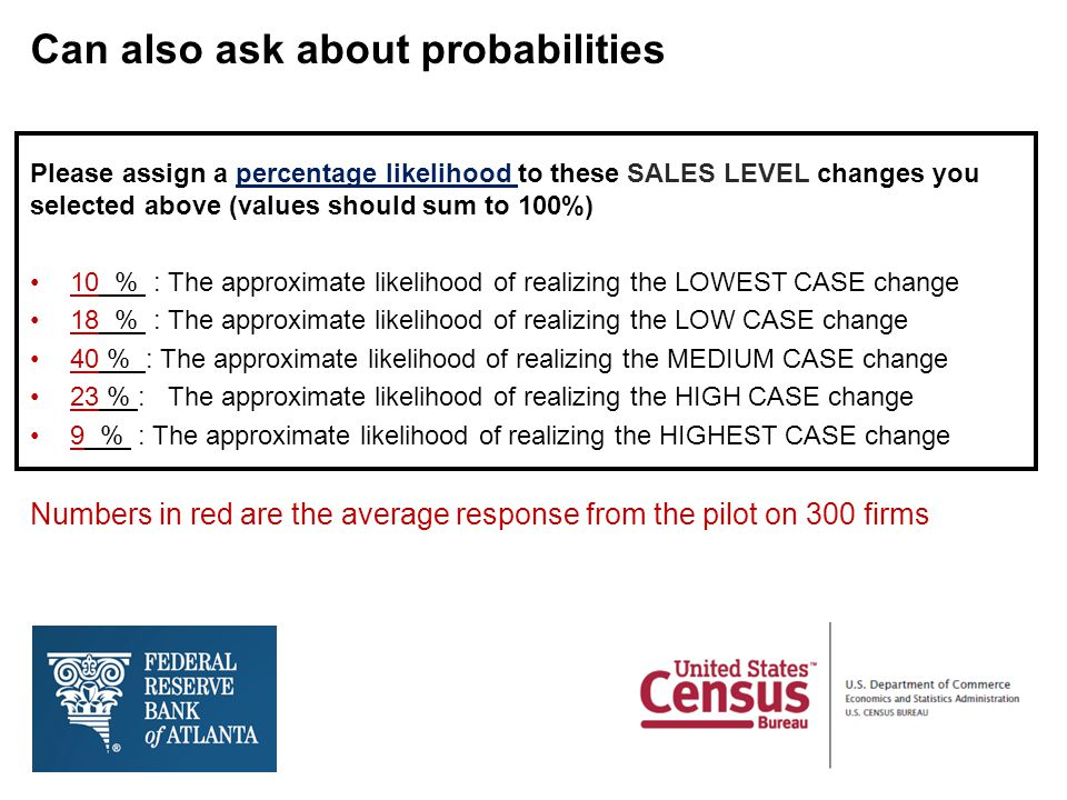 Please assign a percentage likelihood to these SALES LEVEL changes you selected above (values should sum to 100%) 10 % : The approximate likelihood of