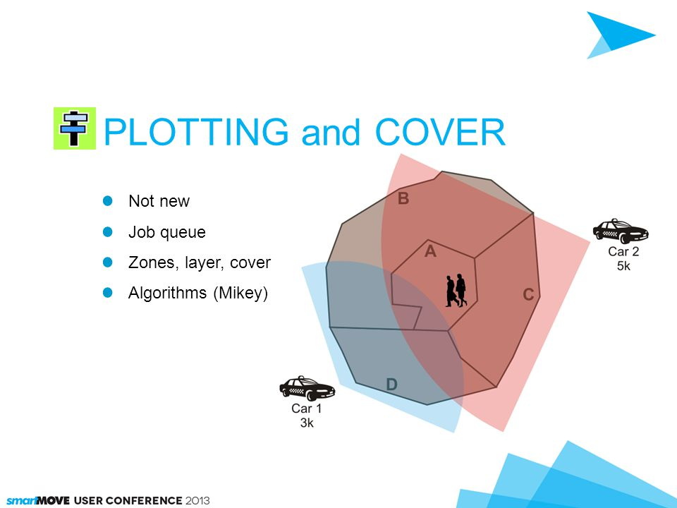 Not new Job queue Zones, layer, cover Algorithms (Mikey) PLOTTING and COVER