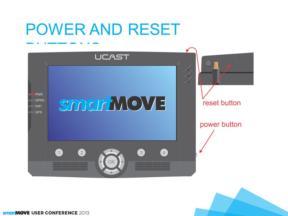 POWER AND RESET BUTTONS