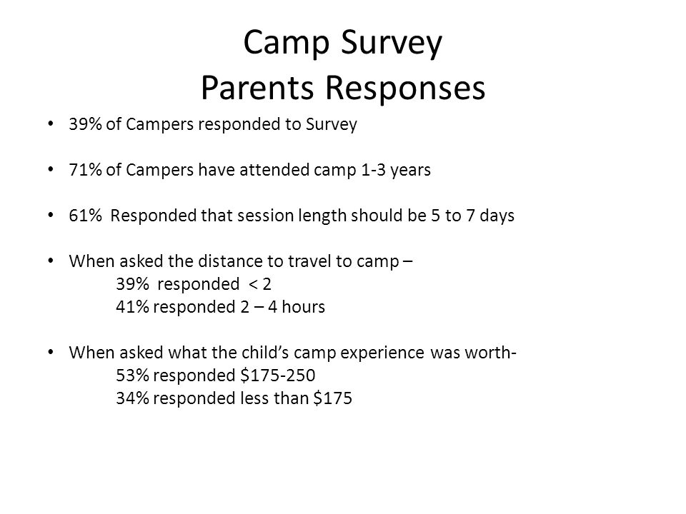 Camp Survey Parents Responses 39% of Campers responded to Survey 71% of Campers have attended camp 1-3 years 61% Responded that session length should be 5 to 7 days When asked the distance to travel to camp – 39% responded < 2 41% responded 2 – 4 hours When asked what the child's camp experience was worth- 53% responded $175-250 34% responded less than $175