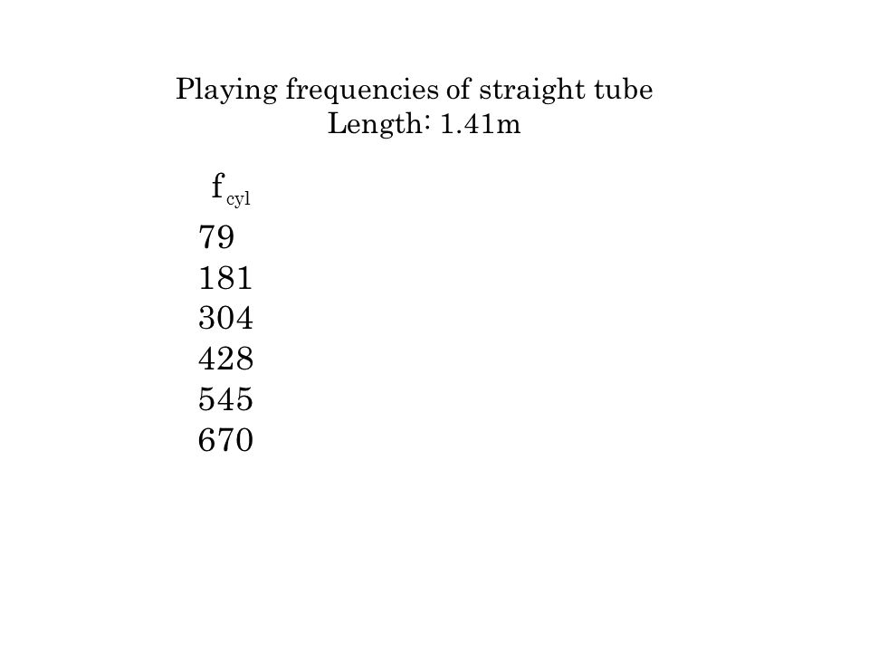 79 181 304 428 545 670 Playing frequencies of straight tube Length: 1.41m cyl f