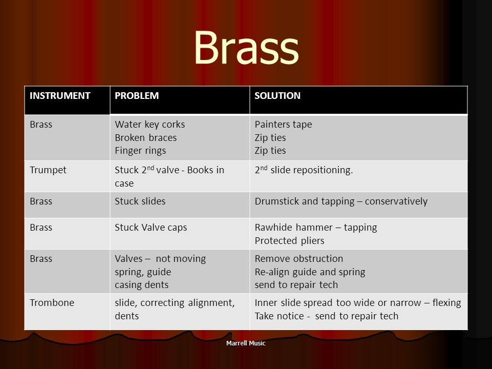 Brass INSTRUMENTPROBLEMSOLUTION BrassWater key corks Broken braces Finger rings Painters tape Zip ties TrumpetStuck 2 nd valve - Books in case 2 nd slide repositioning.