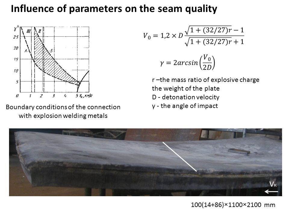 Influence of parameters on the seam quality Boundary conditions of the connection with explosion welding metals r –the mass ratio of explosive charge the weight of the plate D - detonation velocity γ - the angle of impact VкVк 3 100(14+86)×1100×2100 mm