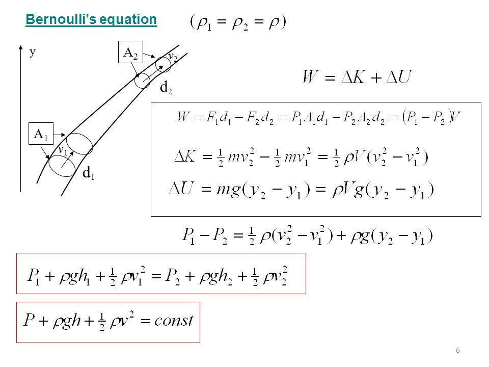 Bernoulli's equation A1A1 A2A2 v1v1 v2v2 d1d1 d2d2 y 6