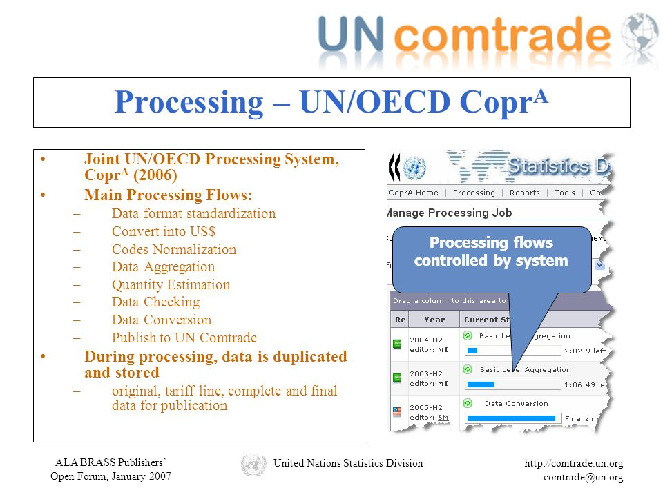 ALA BRASS Publishers' Open Forum, January 2007 United Nations Statistics Divisionhttp://comtrade.un.org comtrade@un.org Processing – UN/OECD Copr A Joint UN/OECD Processing System, Copr A (2006) Main Processing Flows: –Data format standardization –Convert into US$ –Codes Normalization –Data Aggregation –Quantity Estimation –Data Checking –Data Conversion –Publish to UN Comtrade During processing, data is duplicated and stored –original, tariff line, complete and final data for publication Processing flows controlled by system