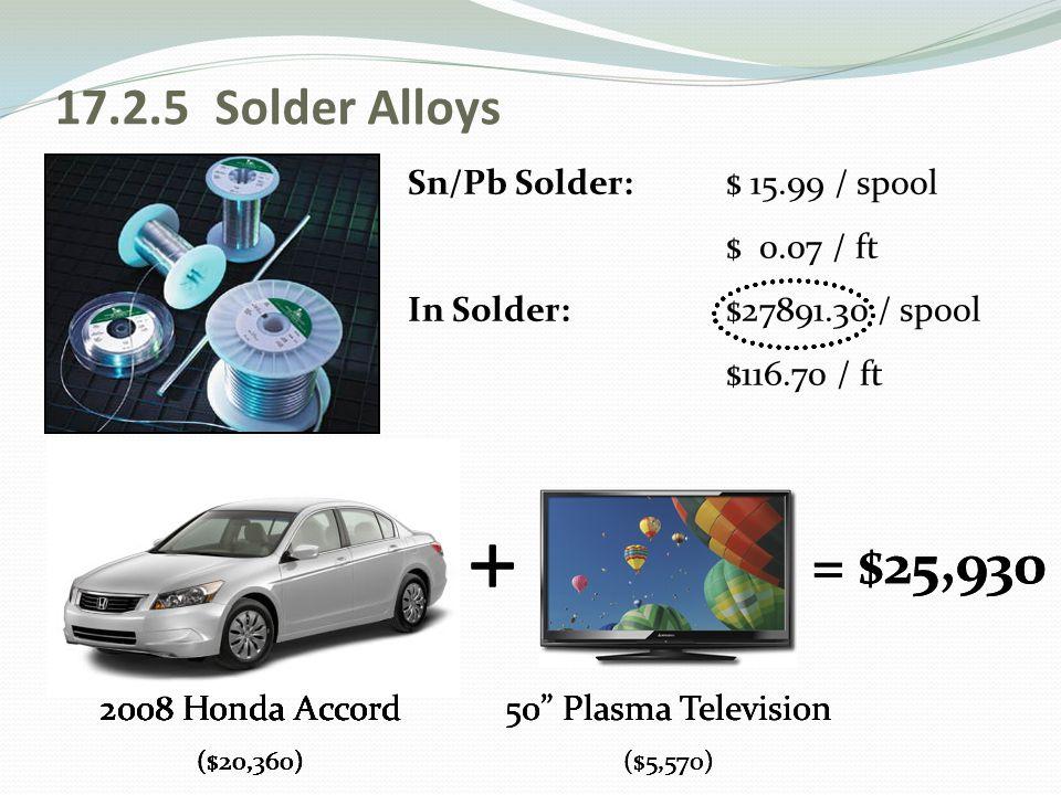 17.2.5 Solder Alloys Sn/Pb Solder:$ 15.99 / spool $ 0.07 / ft In Solder: $27891.30 / spool $116.70 / ft 2008 Honda Accord ($20,360) 50 Plasma Television ($5,570) + = $25,930 2008 Honda Accord ($20,360) + 2008 Honda Accord ($20,360) + 2008 Honda Accord ($20,360) 50 Plasma Television ($5,570) + 2008 Honda Accord ($20,360) = $25,930 50 Plasma Television ($5,570) + 2008 Honda Accord ($20,360)