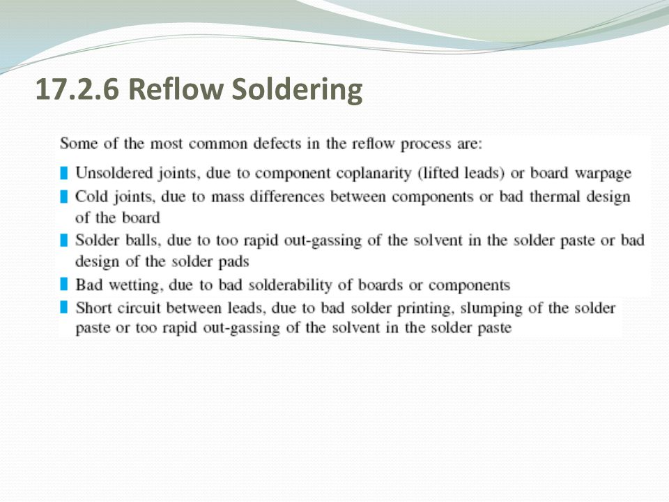 17.2.6 Reflow Soldering