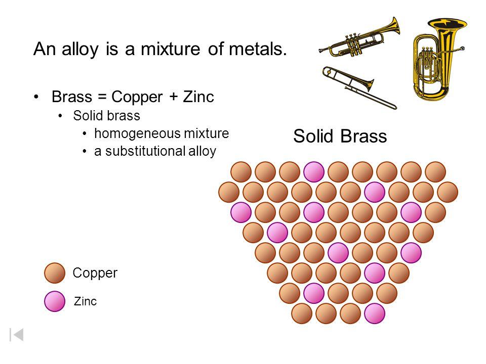 Gold 24 karat gold 18 karat gold 14 karat gold Gold Copper Silver 18 / 24 atoms Au 24 / 24 atoms Au 14 / 24 atoms Au