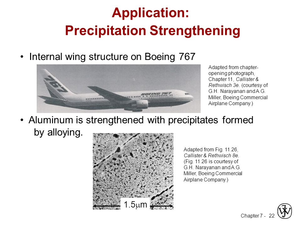 Chapter 7 - 22 Internal wing structure on Boeing 767 Aluminum is strengthened with precipitates formed by alloying.