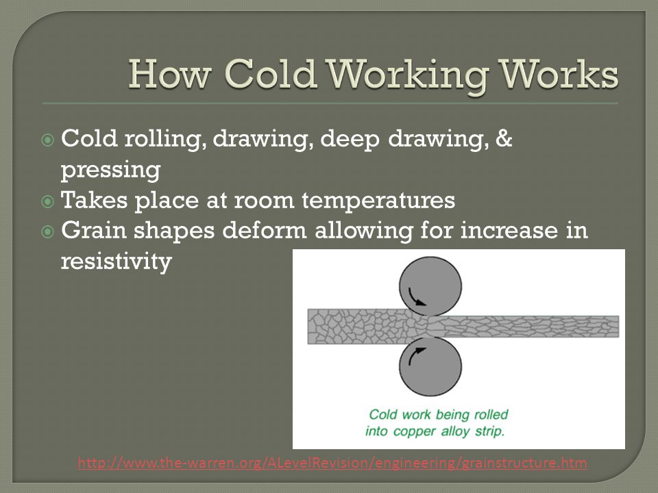  Cold rolling, drawing, deep drawing, & pressing  Takes place at room temperatures  Grain shapes deform allowing for increase in resistivity http:/