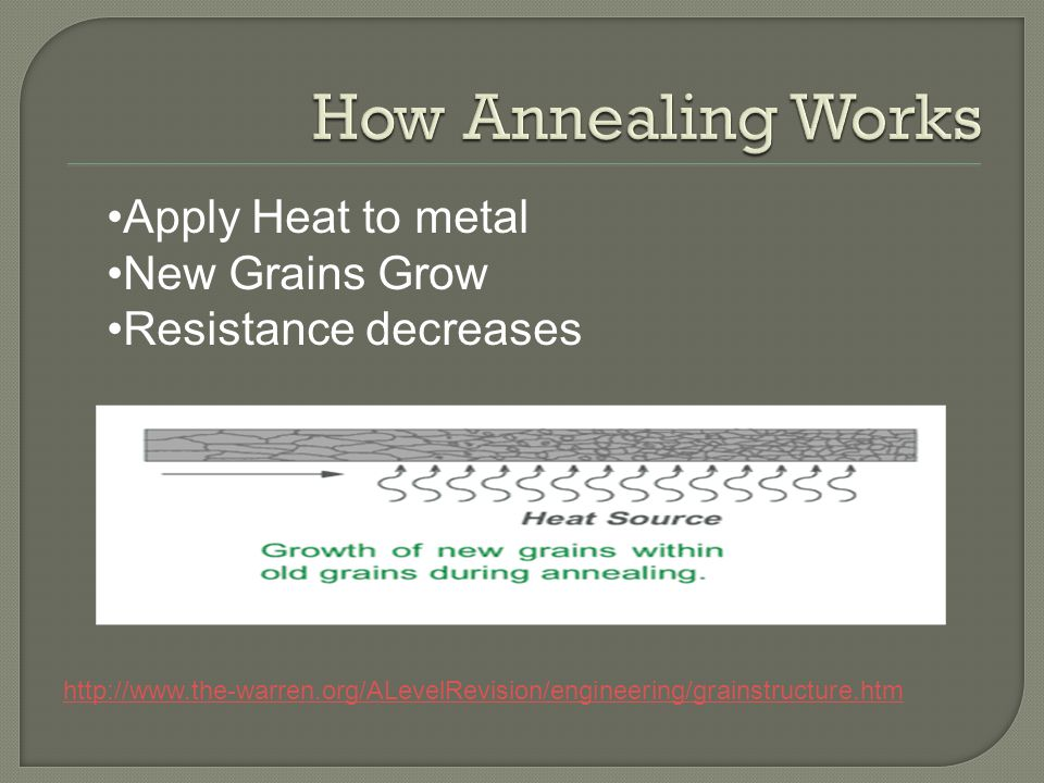 Apply Heat to metal New Grains Grow Resistance decreases http://www.the-warren.org/ALevelRevision/engineering/grainstructure.htm