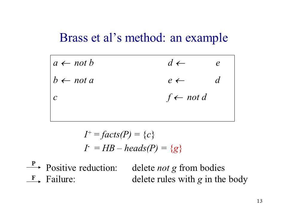13 Brass et al's method: an example a  not b, cd  not g, e b  not ae  not g, d c f  not d d  not cf  g, not e I + = facts(P) = {c} I - = HB – heads(P) = {g} P Positive reduction:delete not g from bodies Failure:delete rules with g in the body F