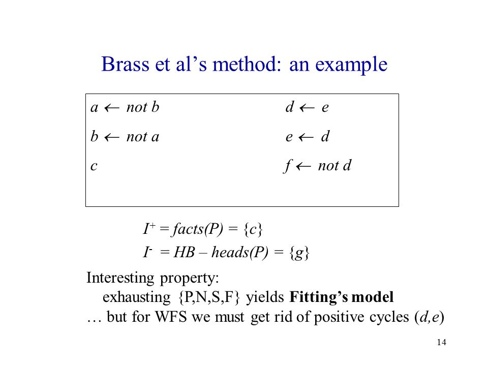 14 Brass et al's method: an example a  not bd  e b  not ae  d c f  not d I + = facts(P) = {c} I - = HB – heads(P) = {g} Interesting property: exhausting {P,N,S,F} yields Fitting's model … but for WFS we must get rid of positive cycles (d,e)