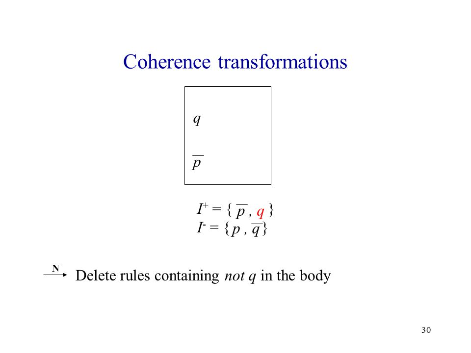 30 Coherence transformations p  not q q  p I + = { } I - = { } p, q N Delete rules containing not q in the body p, q