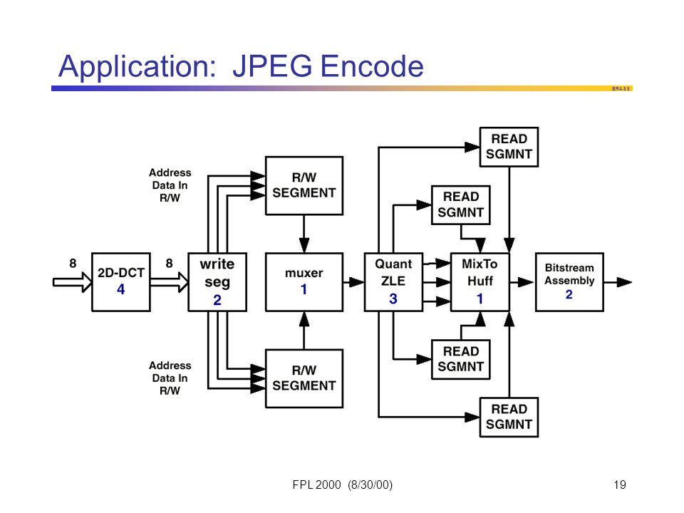 BRASS FPL 2000 (8/30/00)19 Application: JPEG Encode