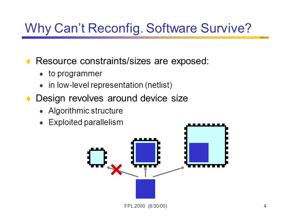 BRASS FPL 2000 (8/30/00)4 Why Can't Reconfig. Software Survive.