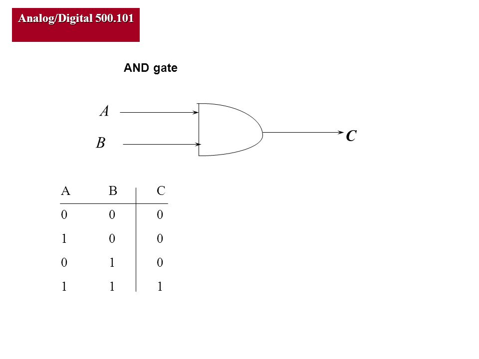Analog/Digital 500.101 C A B ABC000100010111ABC000100010111 AND gate