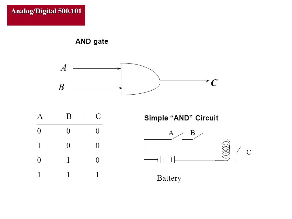 Analog/Digital 500.101 C A B ABC000100010111ABC000100010111 AND gate Simple AND Circuit Battery AB C