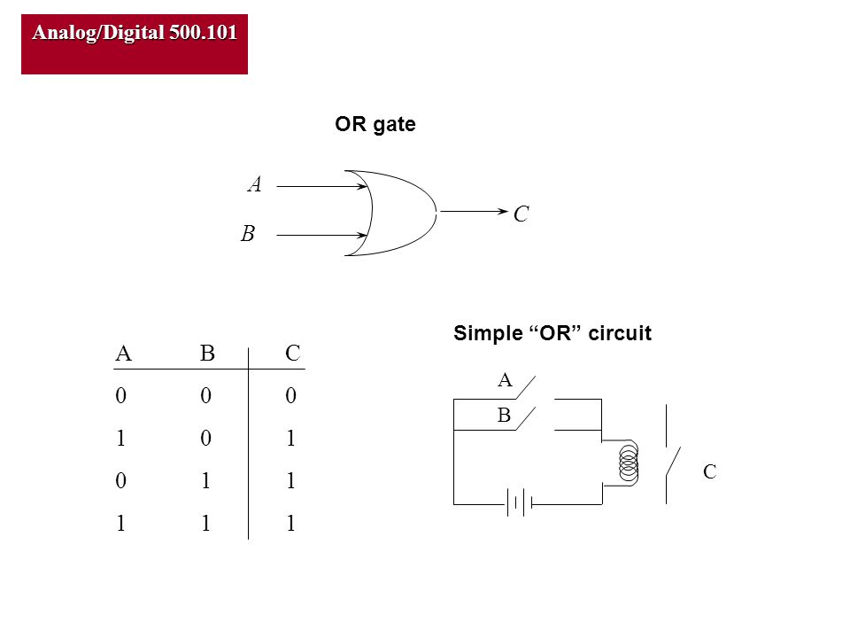 Analog/Digital 500.101 OR gate C A B ABC000101011111ABC000101011111 A Simple OR circuit B C