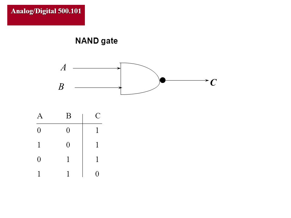 Analog/Digital 500.101 C A B ABC001101011110ABC001101011110 NAND gate