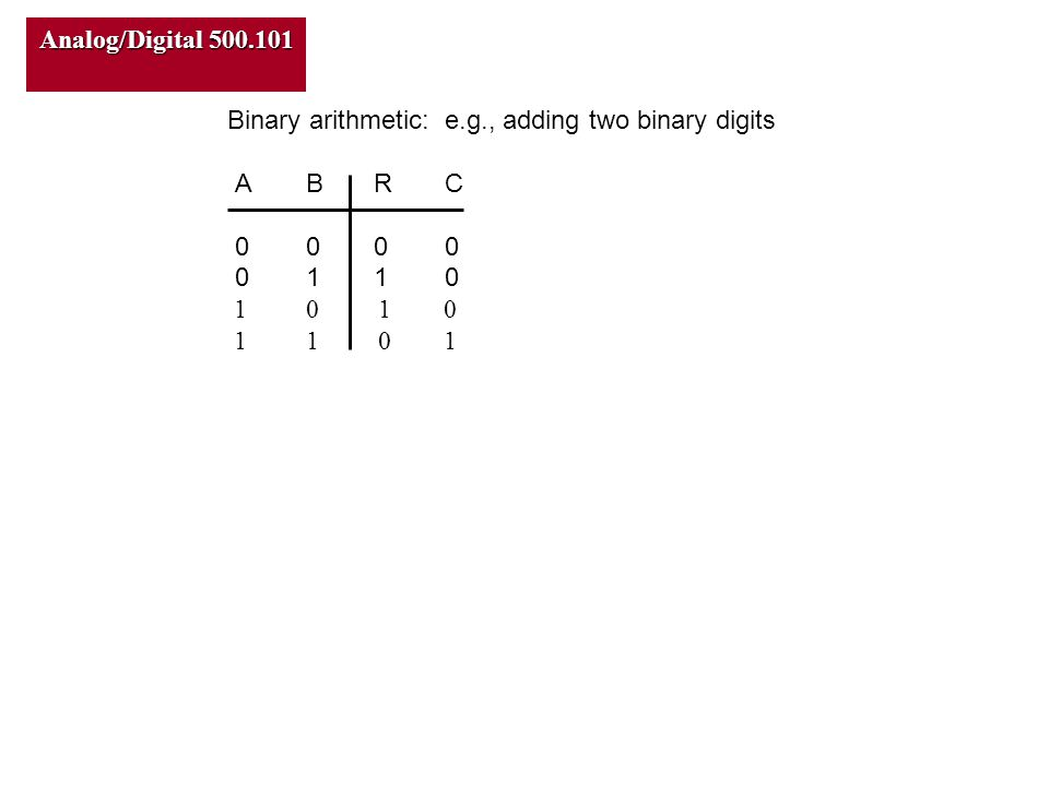 Analog/Digital 500.101 Binary arithmetic: e.g., adding two binary digits AB R C 0 0 0 0 0 1 1 0 1 0 1 0 11 0 1