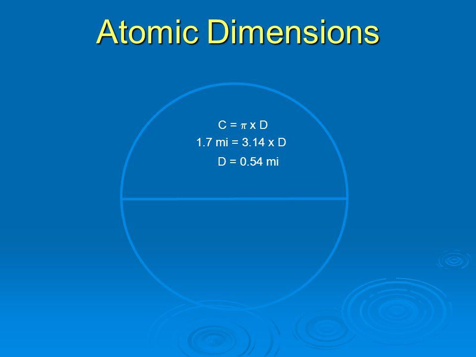 C =  x D 1.7 mi = 3.14 x D D = 0.54 mi Atomic Dimensions