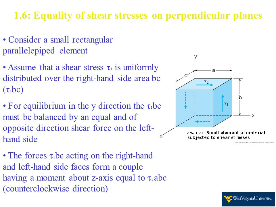 1.6: Equality of shear stresses on perpendicular planes Consider a small rectangular parallelepiped element Assume that a shear stress τ 1 is uniformly distributed over the right-hand side area bc (τ 1 bc) For equilibrium in the y direction the τ 1 bc must be balanced by an equal and of opposite direction shear force on the left- hand side The forces τ 1 bc acting on the right-hand and left-hand side faces form a couple having a moment about z-axis equal to τ 1 abc (counterclockwise direction)