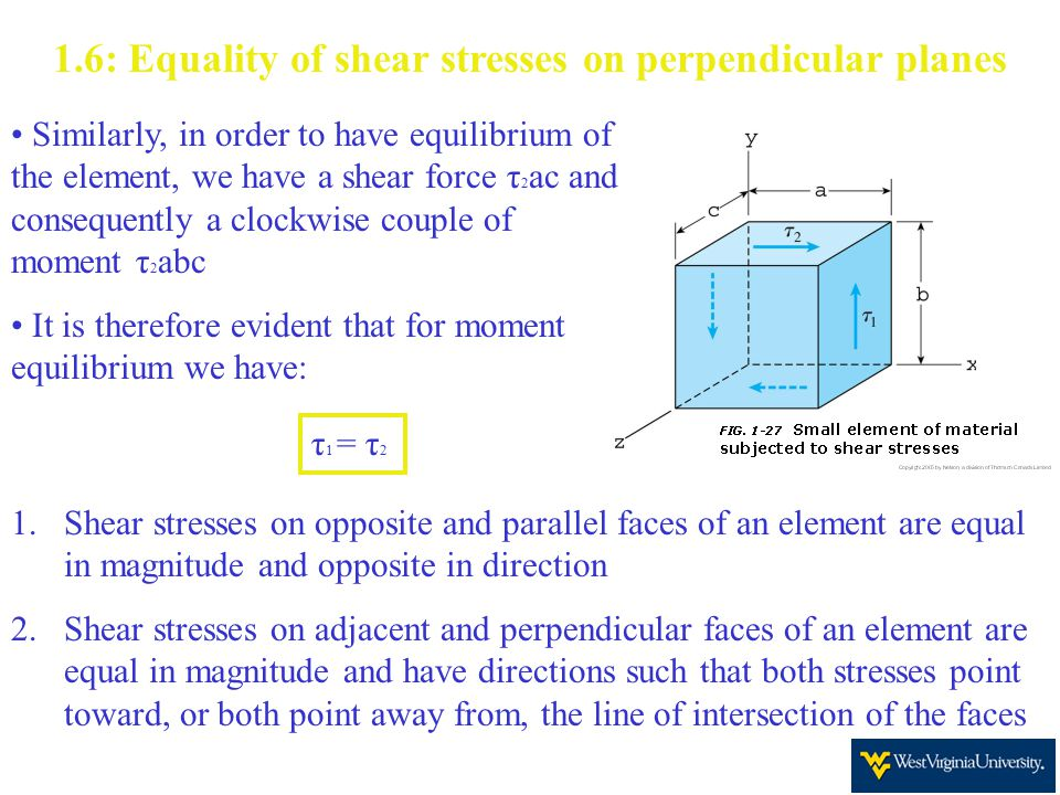 1.6: Equality of shear stresses on perpendicular planes Similarly, in order to have equilibrium of the element, we have a shear force τ 2 ac and consequently a clockwise couple of moment τ 2 abc It is therefore evident that for moment equilibrium we have: τ 1 = τ 2 1.Shear stresses on opposite and parallel faces of an element are equal in magnitude and opposite in direction 2.Shear stresses on adjacent and perpendicular faces of an element are equal in magnitude and have directions such that both stresses point toward, or both point away from, the line of intersection of the faces