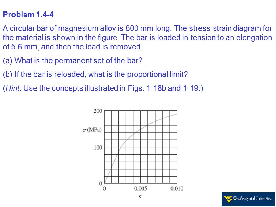 Problem 1.4-4 A circular bar of magnesium alloy is 800 mm long.