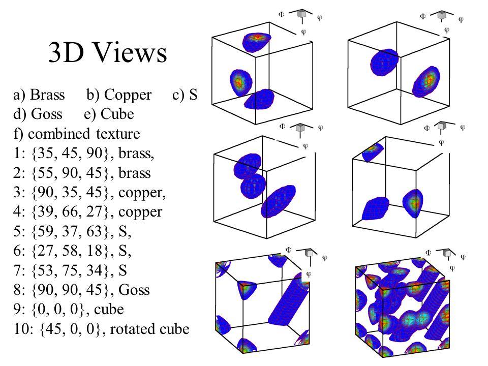 26 3D Views a) Brass b) Copper c) S d) Goss e) Cube f) combined texture 1: {35, 45, 90}, brass, 2: {55, 90, 45}, brass 3: {90, 35, 45}, copper, 4: {39