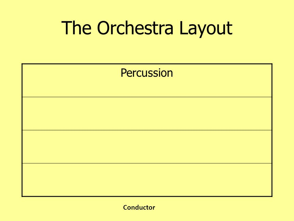 The Orchestra Layout Percussion Brass Conductor