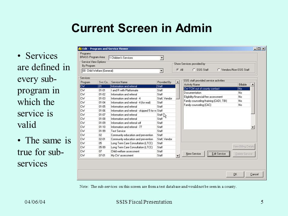 04/06/04SSIS Fiscal Presentation5 Current Screen in Admin Services are defined in every sub- program in which the service is valid The same is true fo