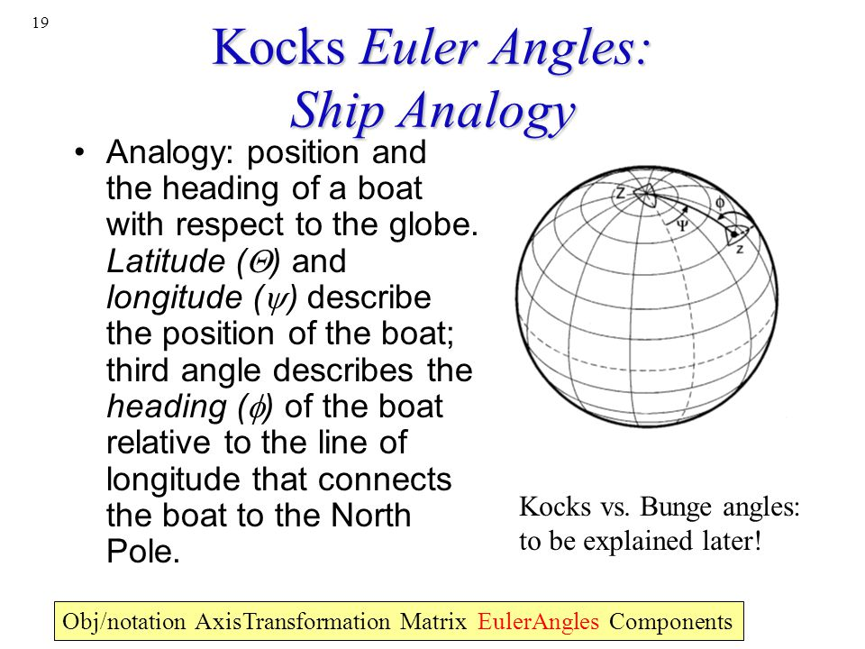 19 Kocks Euler Angles: Ship Analogy Analogy: position and the heading of a boat with respect to the globe. Latitude (  ) and longitude (  ) describe
