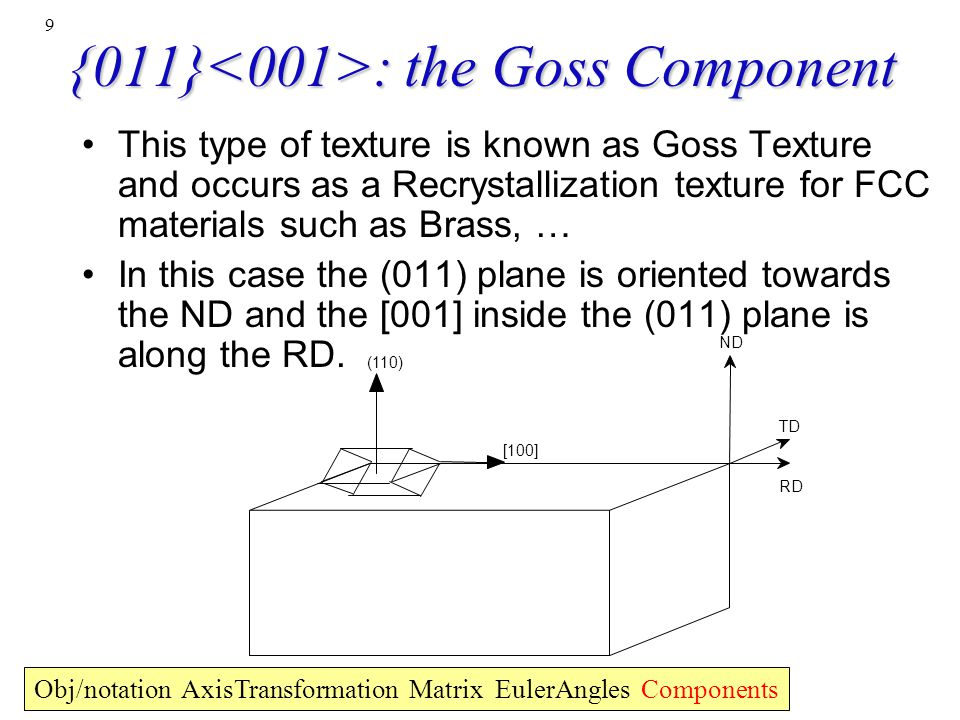 9 {011} : the Goss Component This type of texture is known as Goss Texture and occurs as a Recrystallization texture for FCC materials such as Brass,
