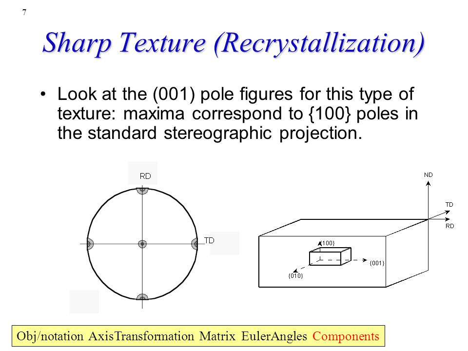 28 Supplementary Slides The following slides provide supplementary information.