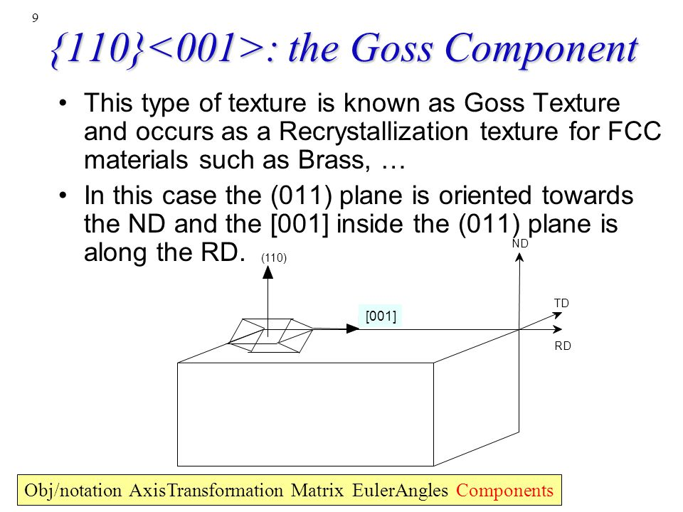 20 Meaning of Roe Euler angles In the Roe convention, the first two angles,  and , tell you the position of the [001] crystal direction relative to the specimen axes.