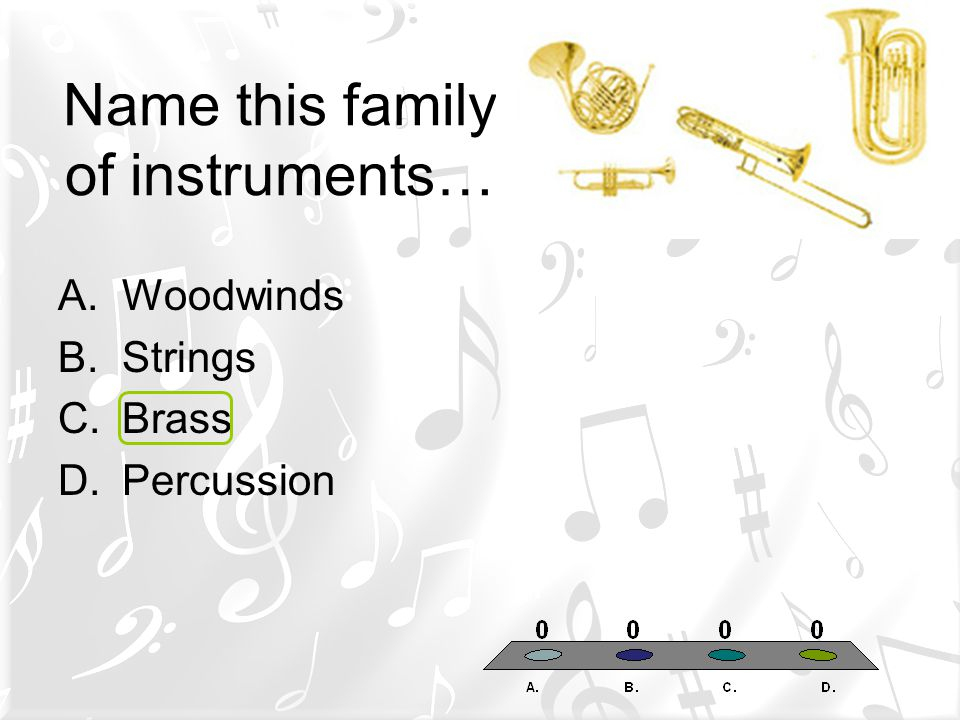 Name this family of instruments… A.Woodwinds B.Strings C.Brass D.Percussion