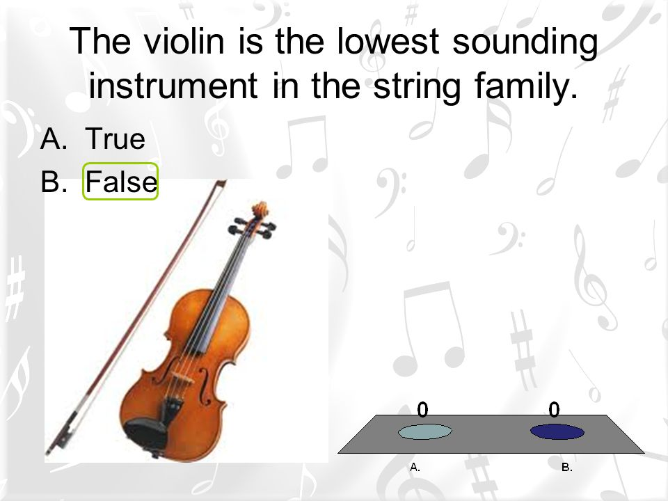 The violin is the lowest sounding instrument in the string family. A.True B.False