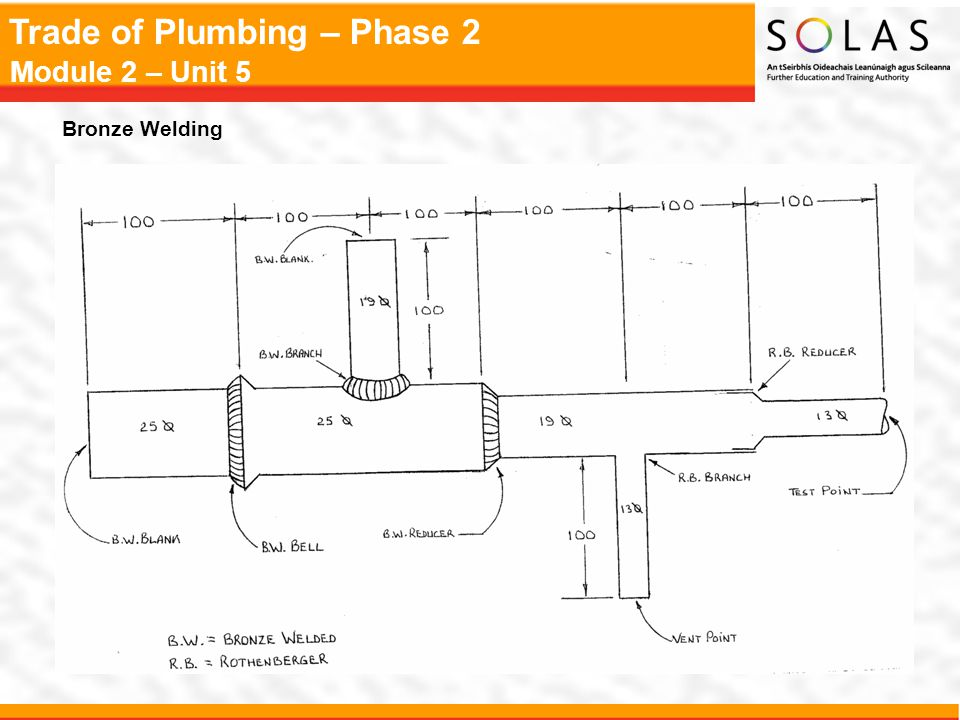 Trade of Plumbing – Phase 2 Module 2 – Unit 5 Bronze Welding