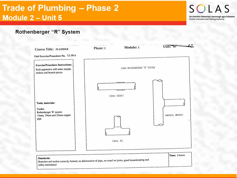 "Trade of Plumbing – Phase 2 Module 2 – Unit 5 Rothenberger ""R"" System"