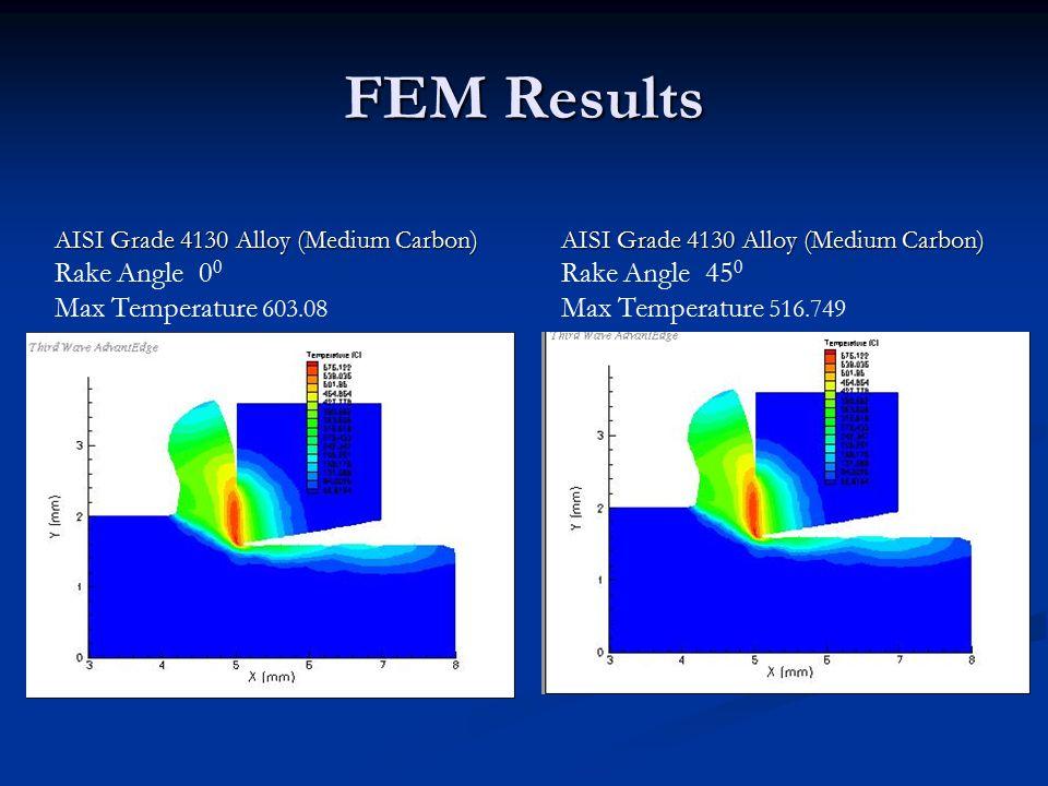 FEM Results AISI Grade 4130 Alloy (Medium Carbon) AISI Grade 4130 Alloy (Medium Carbon) Rake Angle 0 0 Max Temperature 603.08 AISI Grade 4130 Alloy (Medium Carbon) AISI Grade 4130 Alloy (Medium Carbon) Rake Angle 45 0 Max Temperature 516.749