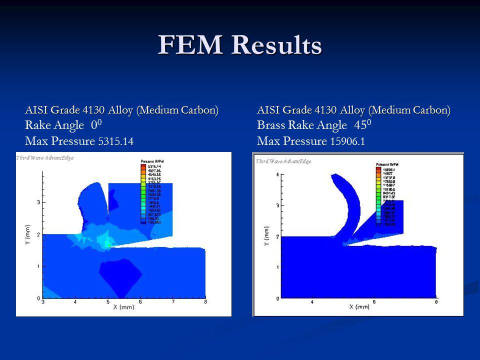 FEM Results AISI Grade 4130 Alloy (Medium Carbon) AISI Grade 4130 Alloy (Medium Carbon) Rake Angle 0 0 Max Pressure 5315.14 AISI Grade 4130 Alloy (Medium Carbon) AISI Grade 4130 Alloy (Medium Carbon) Brass Rake Angle 45 0 Max Pressure 15906.1