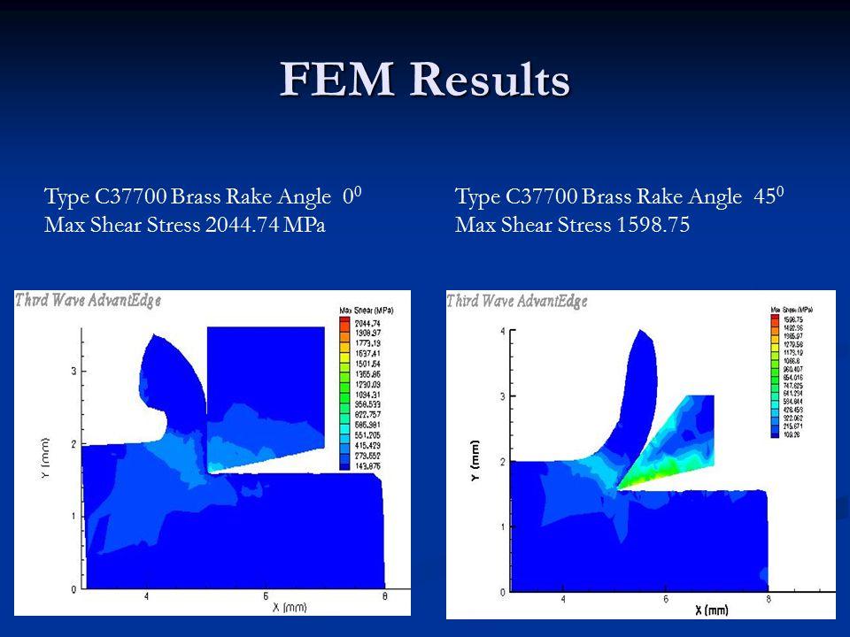 FEM Results Type C37700 Brass Rake Angle 0 0 Max Shear Stress 2044.74 MPa Type C37700 Brass Rake Angle 45 0 Max Shear Stress 1598.75