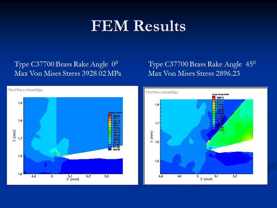 FEM Results Type C37700 Brass Rake Angle 0 0 Max Von Mises Stress 3928.02 MPa Type C37700 Brass Rake Angle 45 0 Max Von Mises Stress 2896.23