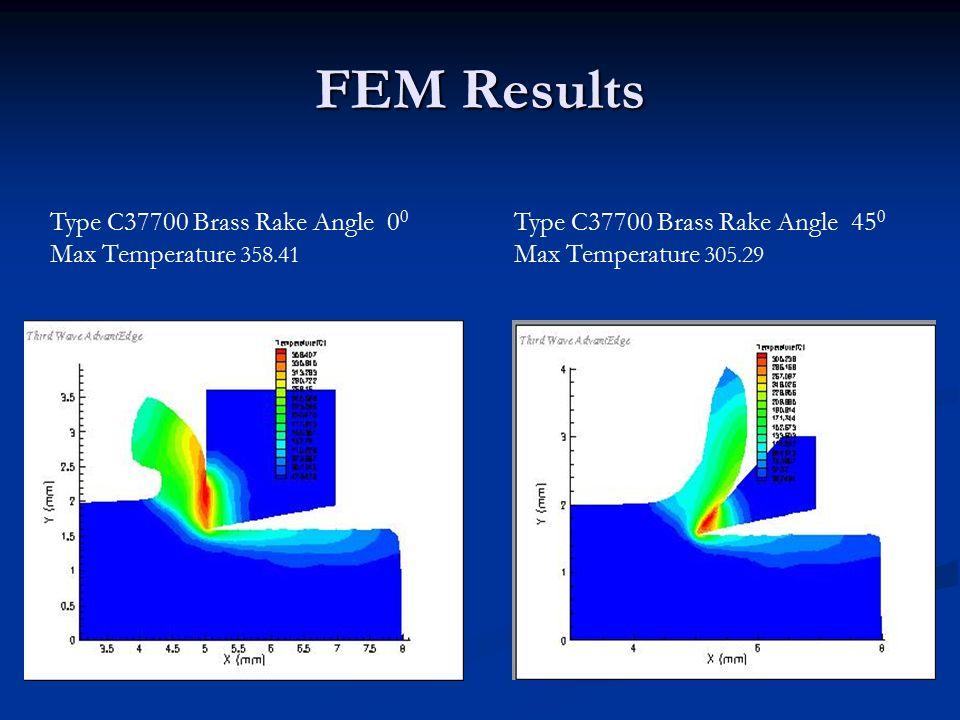 FEM Results Type C37700 Brass Rake Angle 0 0 Max Temperature 358.41 Type C37700 Brass Rake Angle 45 0 Max Temperature 305.29