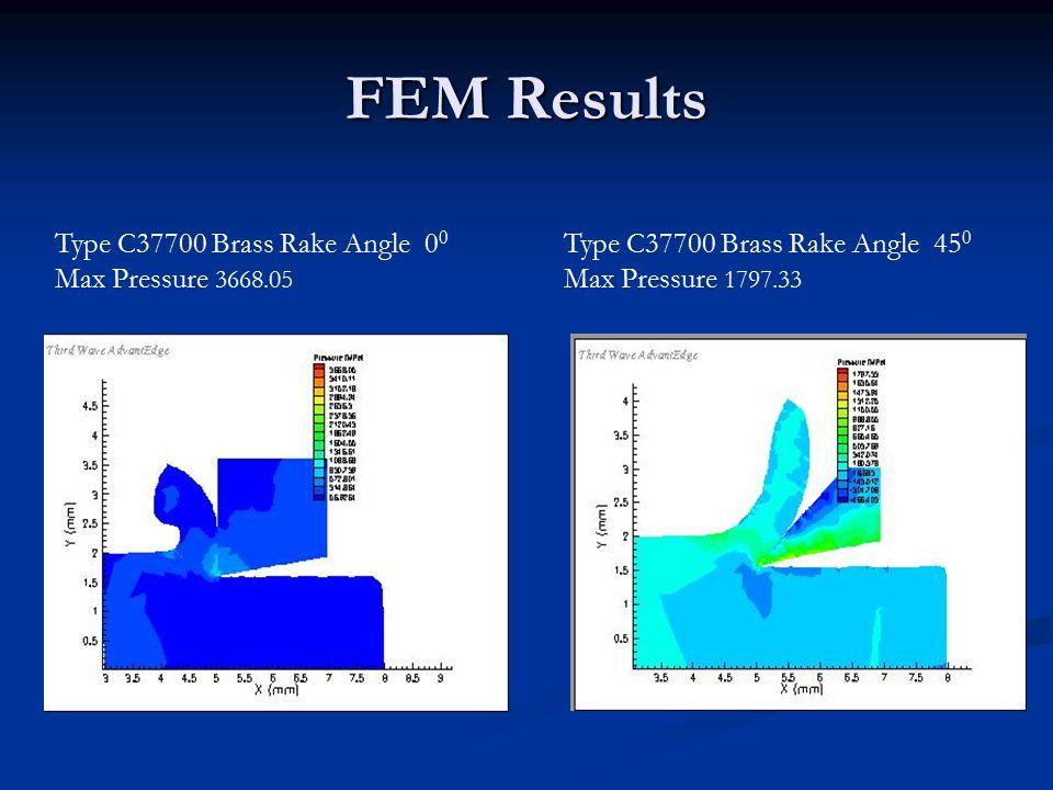 FEM Results Type C37700 Brass Rake Angle 0 0 Max Pressure 3668.05 Type C37700 Brass Rake Angle 45 0 Max Pressure 1797.33