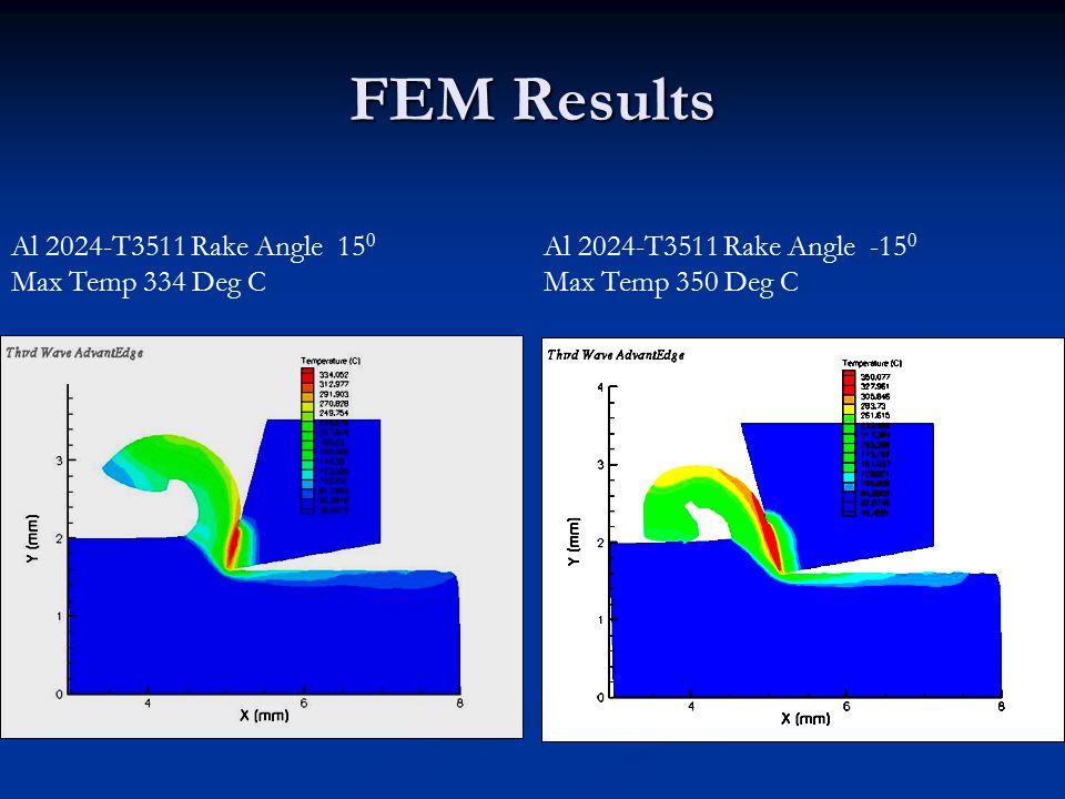FEM Results Al 2024-T3511 Rake Angle 15 0 Max Temp 334 Deg C Al 2024-T3511 Rake Angle -15 0 Max Temp 350 Deg C