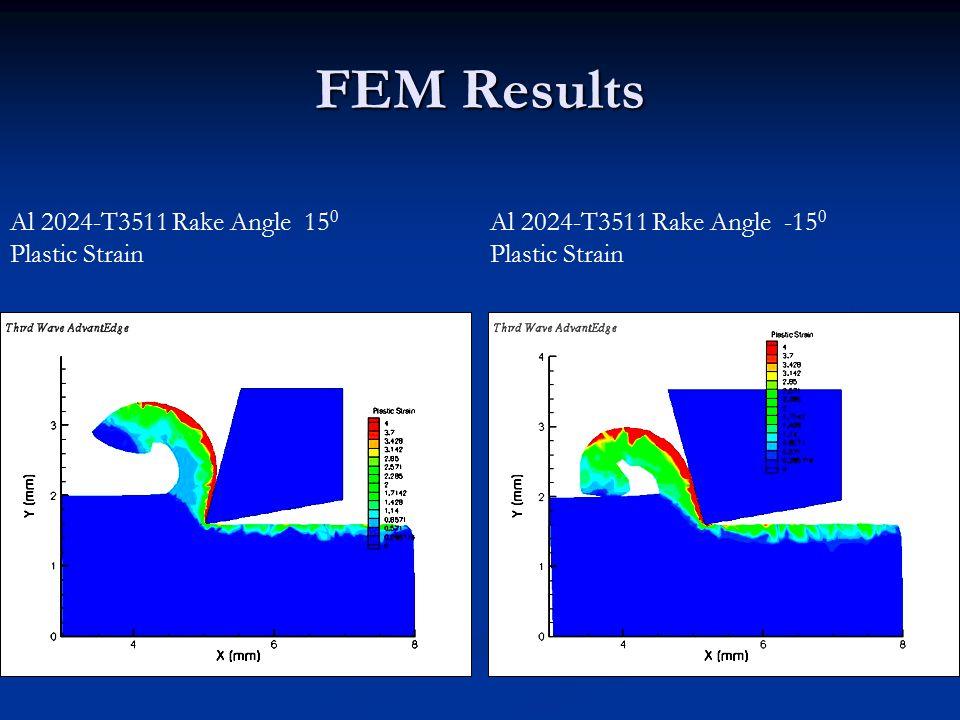 FEM Results Al 2024-T3511 Rake Angle 15 0 Plastic Strain Al 2024-T3511 Rake Angle -15 0 Plastic Strain