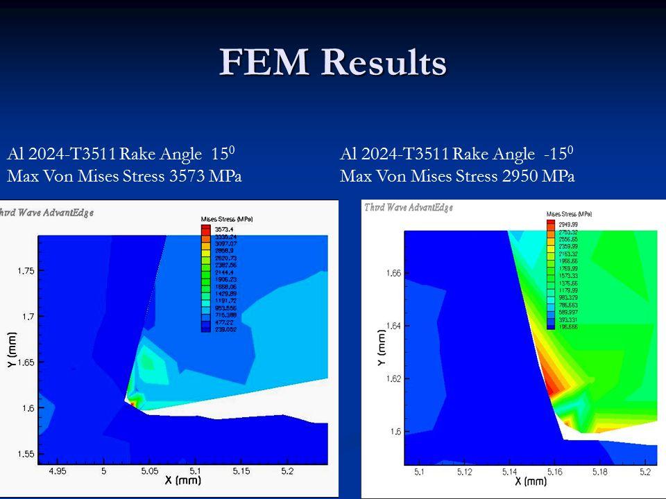 FEM Results Al 2024-T3511 Rake Angle 15 0 Max Von Mises Stress 3573 MPa Al 2024-T3511 Rake Angle -15 0 Max Von Mises Stress 2950 MPa